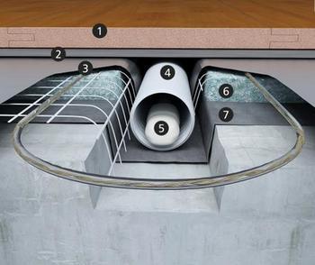Ogrzewanie podłogowe - panele. Konstrukcja podłogi z zastosowaniem maty WoodTec